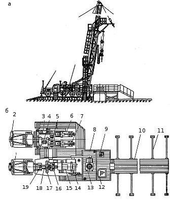 Буровая установка УБВ600Н: а - общий вид; б - схема расположения оборудования: 1 - лебедочно-мачтовый блок; 2...
