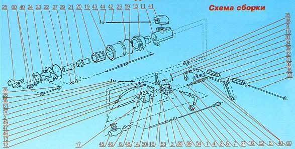 перфоратора ССПБ-1К