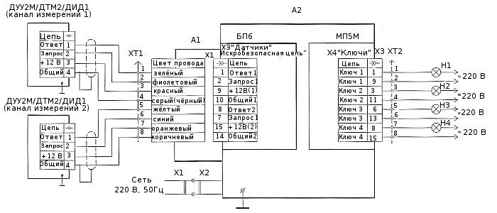 Рисунок III.1.2 - Схема