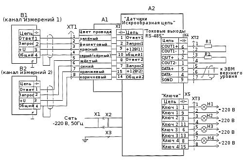 Рисунок III.2.2 - Схема