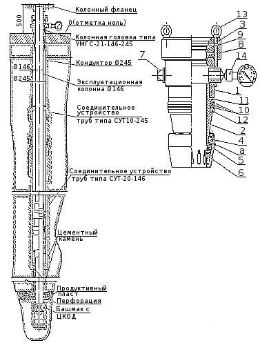 герметизатор скважины.
